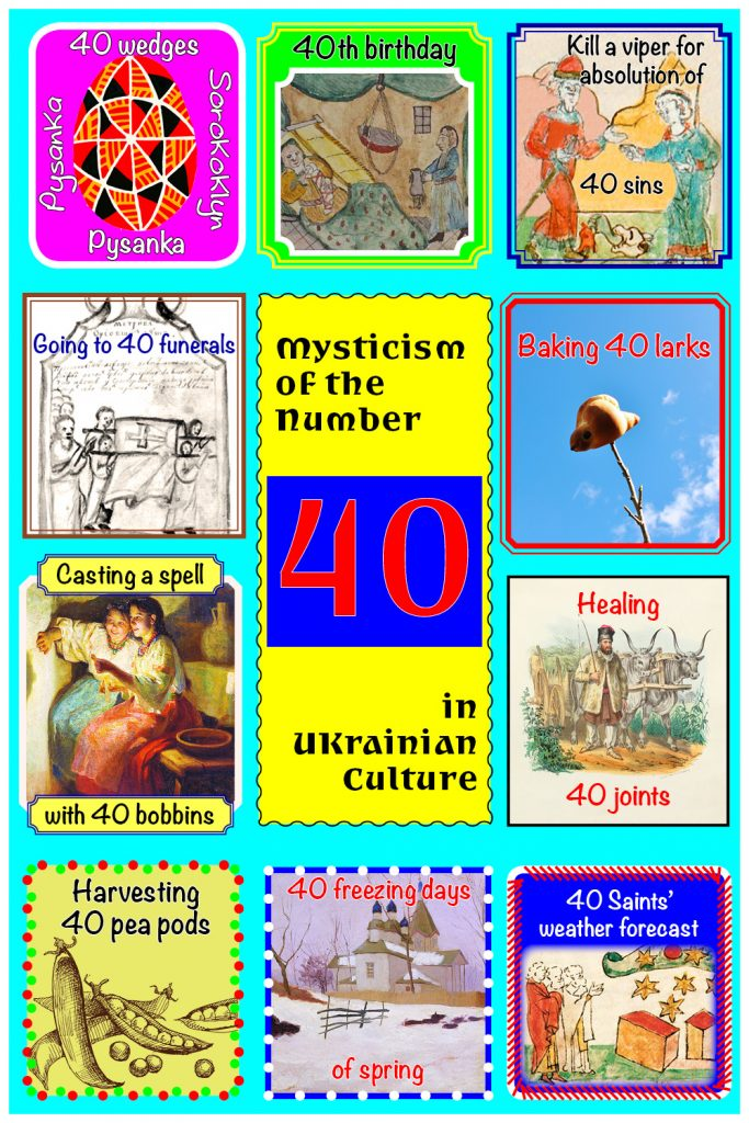 infographic featuring ten examples of the mystical meaning the number 40 has in Ukrainian culture